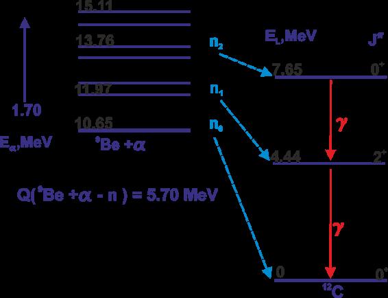 alfa-particle2 566